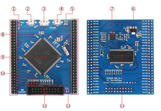 STM32 Development board Cortex-M7 minimum system board STM32_chinalctech